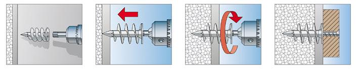 Универсални дюбели Fischer DUOPOWER - монтаж в детайли